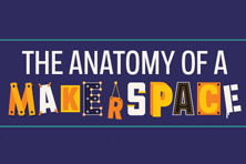 The Anatomy of A Makerspace