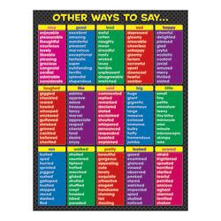 Teacher Created Resources Other Ways To Say Chart, 17in. x 22in., Multicolor, Grade 1 - Grade 9