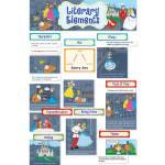 Creative Teaching Press Mini Bulletin Board