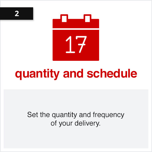 Subscription - Quantity and Schedule