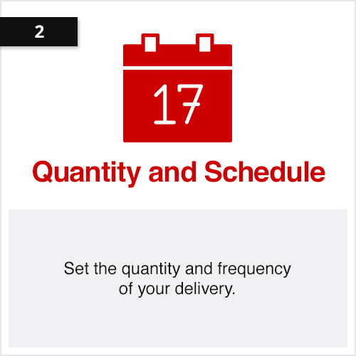 Quantity and Schedule