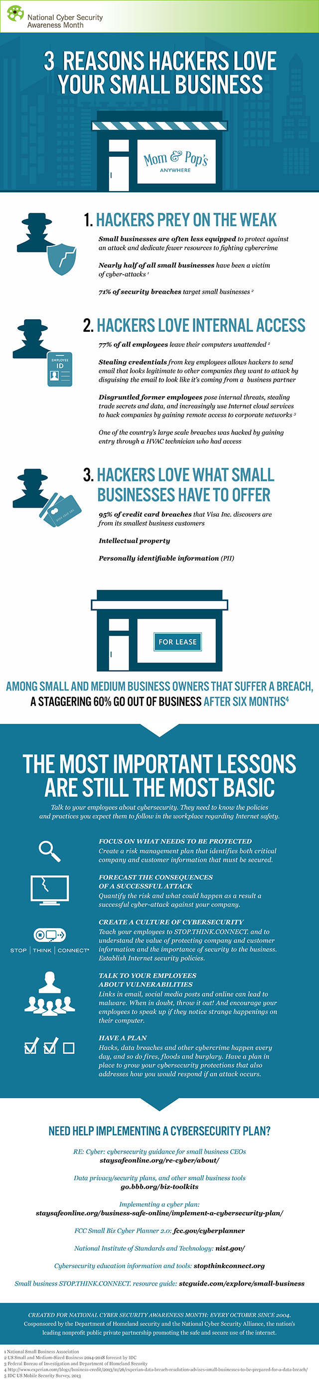 Cybercriminals Target Small Businesses - Infographic