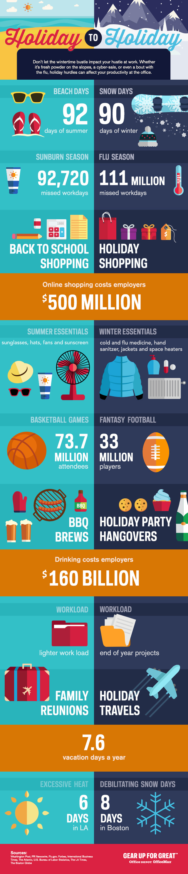 Holiday to Holiday Infographic