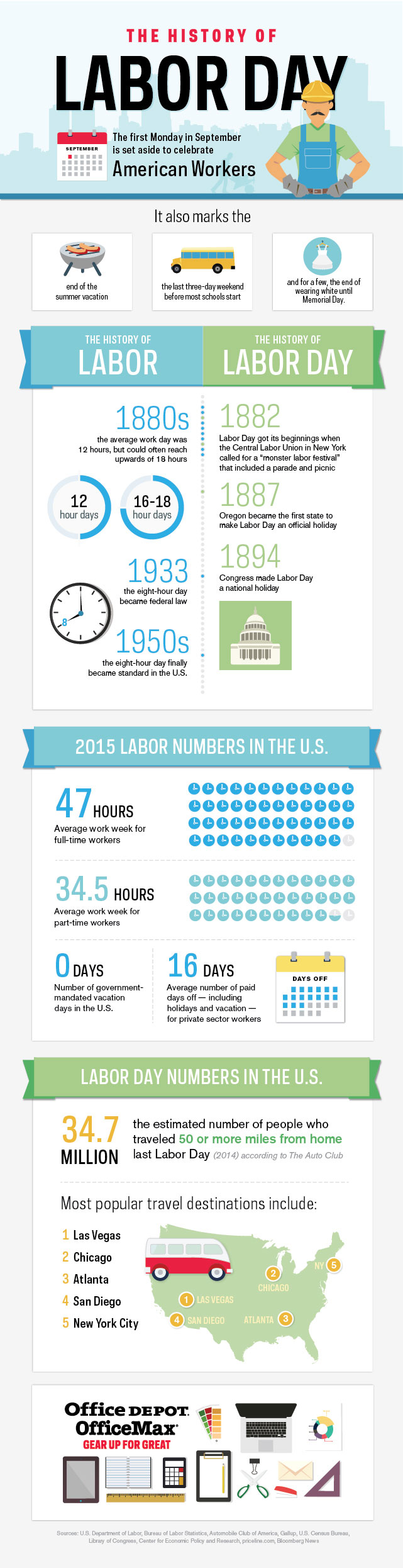 History of Labor Day [Infographic]