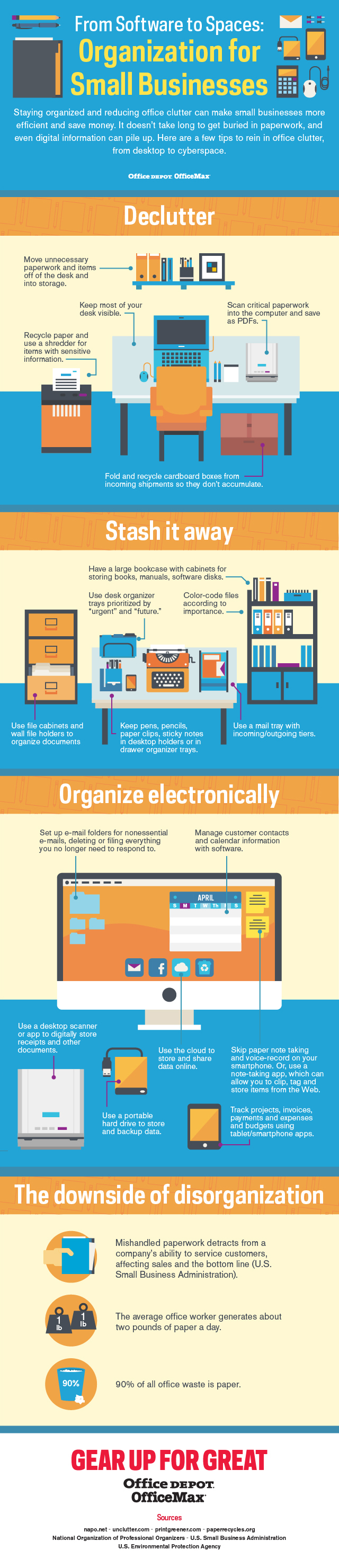 From Software to Spaces Organization for Small Businesses Infographic