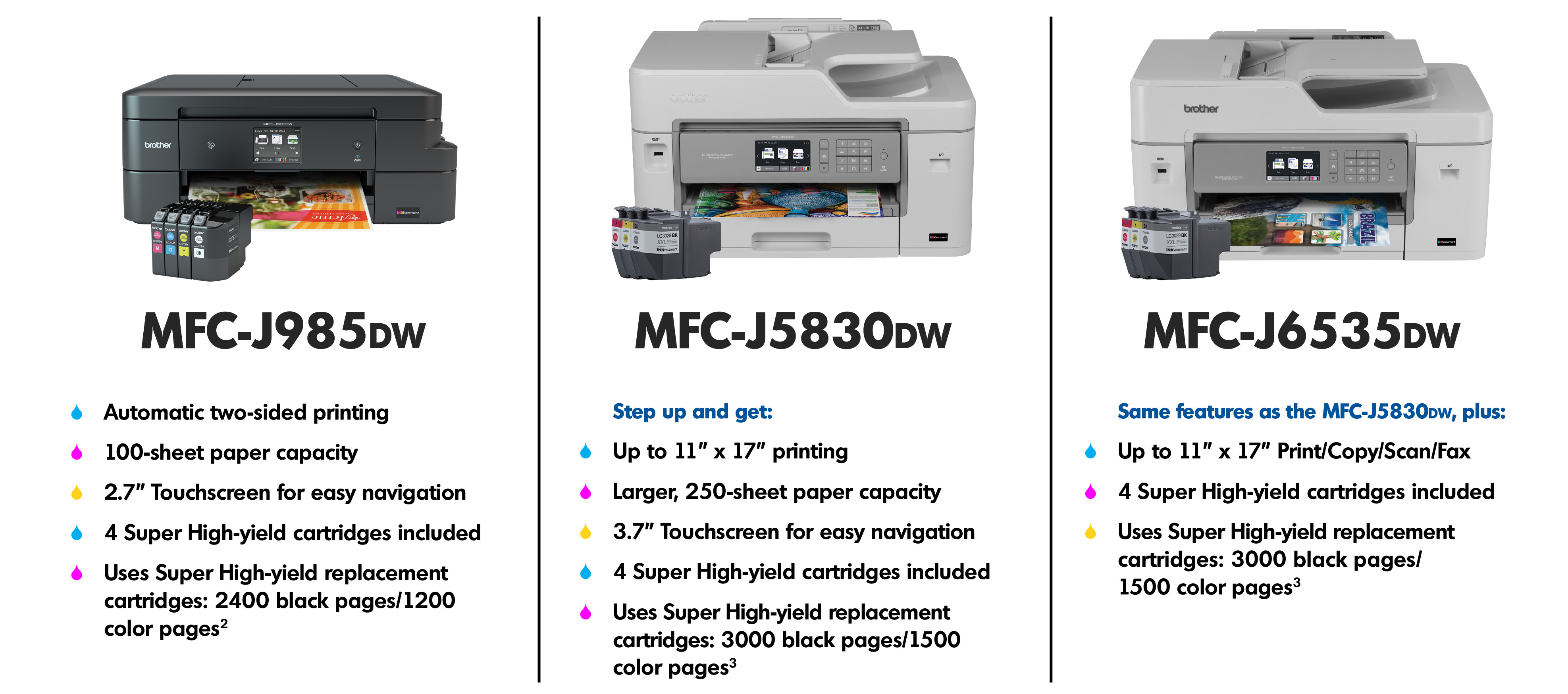 Color printing office depot - Brother Inkvestment Mfc Printers