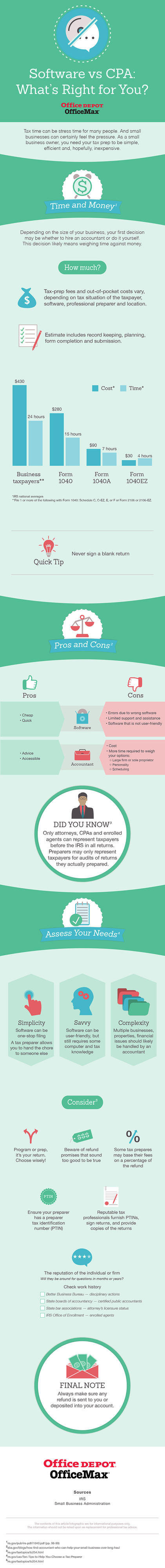 Software vs CPA Whats Right for You